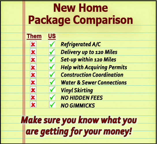 PackageComparison3 Quality Mobile & Modular Homes